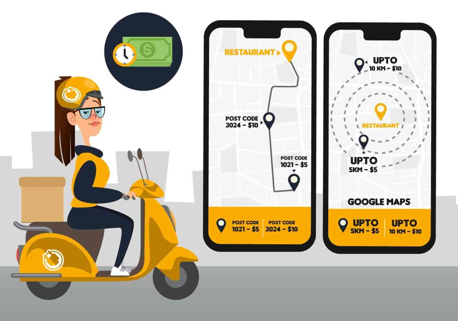 Delivery Charge Option